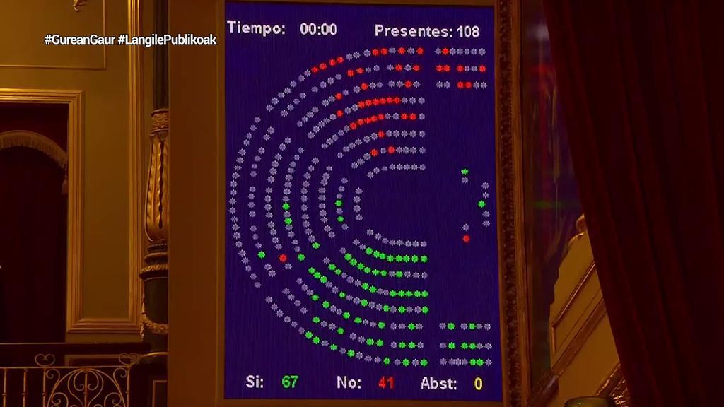 Behin-behinekotasuna jaistea helburu legea egitasmoa tramitatuko du Espainiako Gobernuak